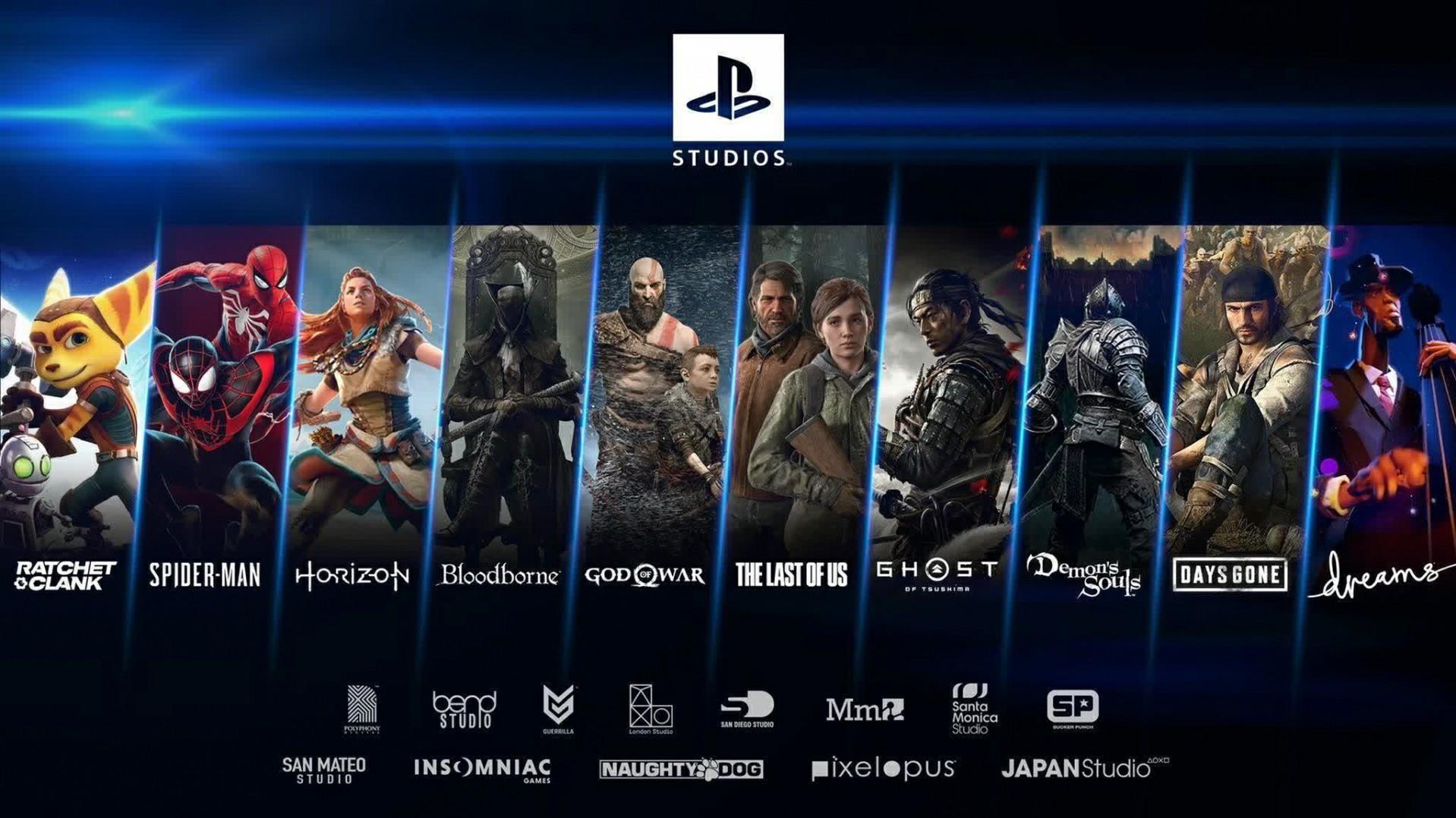 PlayStation Studios - PC